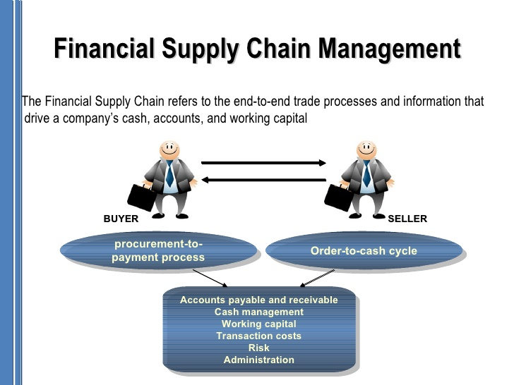 Supply And Financial Management